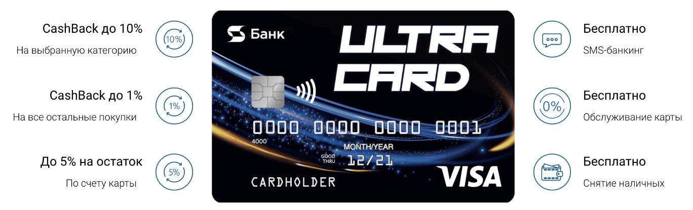 Кэшбек по банковским картам